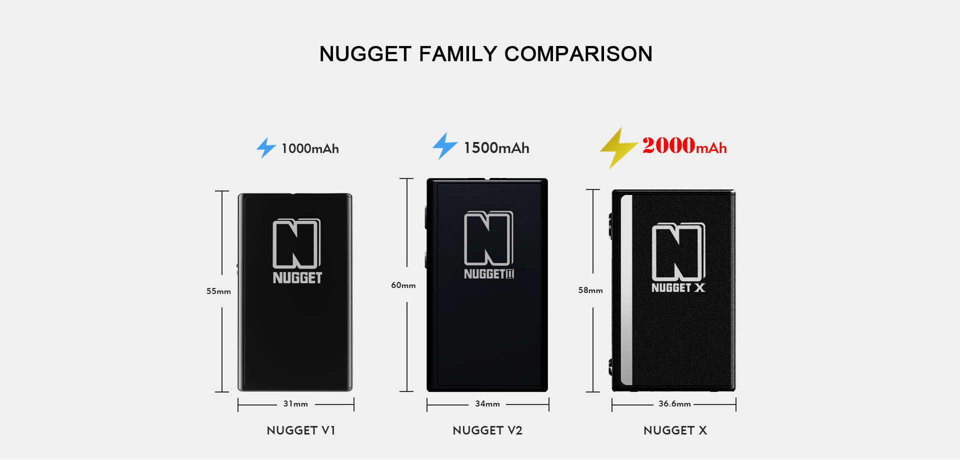 nugget-x-4