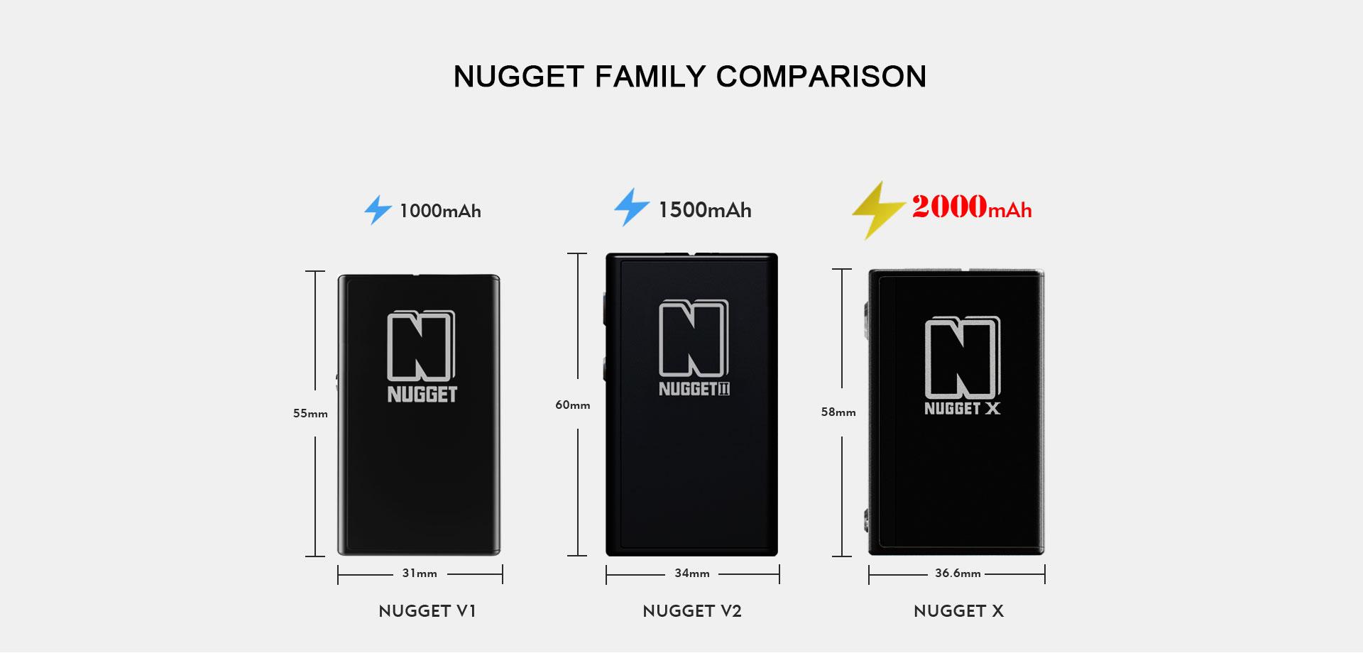 nugget-x-5