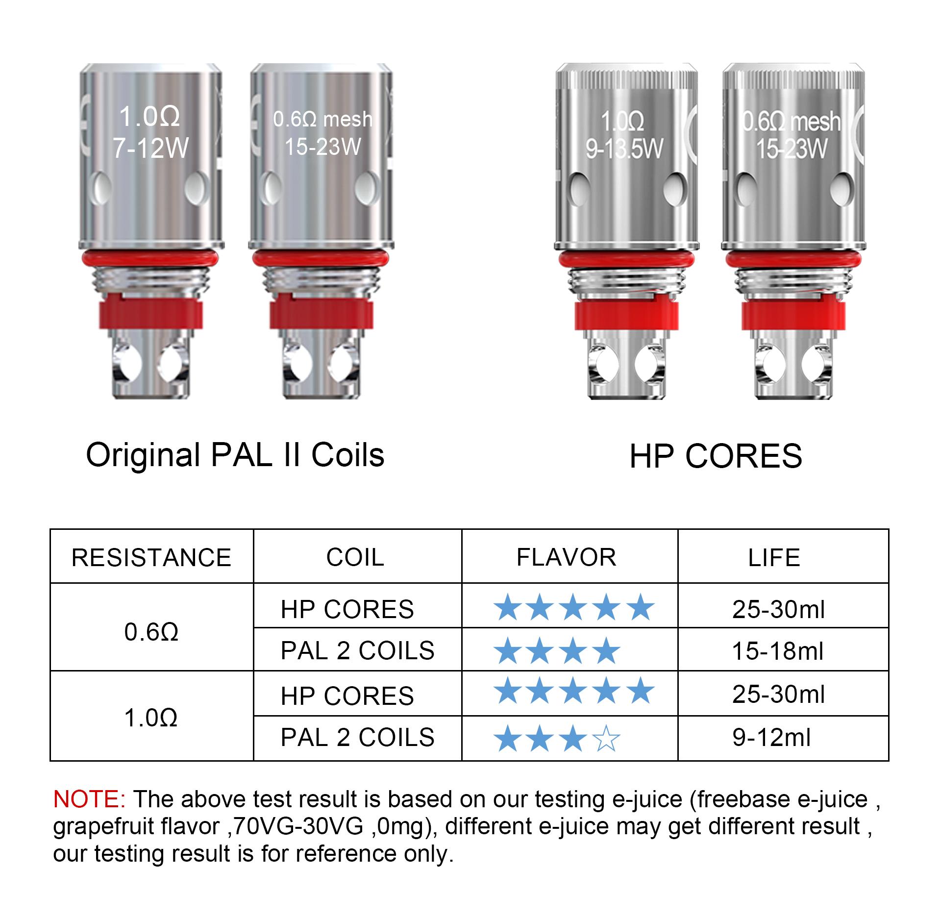 PAL 2 KIT - Shenzhen Artery Technology Co , Ltd |Arteryvapor